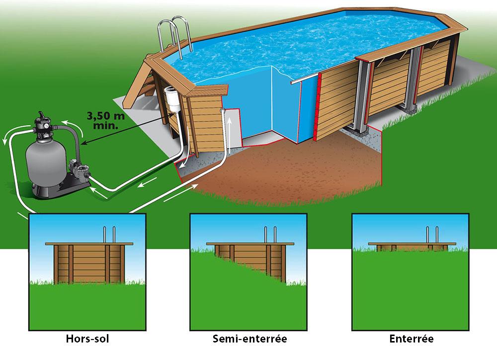 Piscine bois lagon 6 40 x 4 00 x h1 30m for Installation piscine