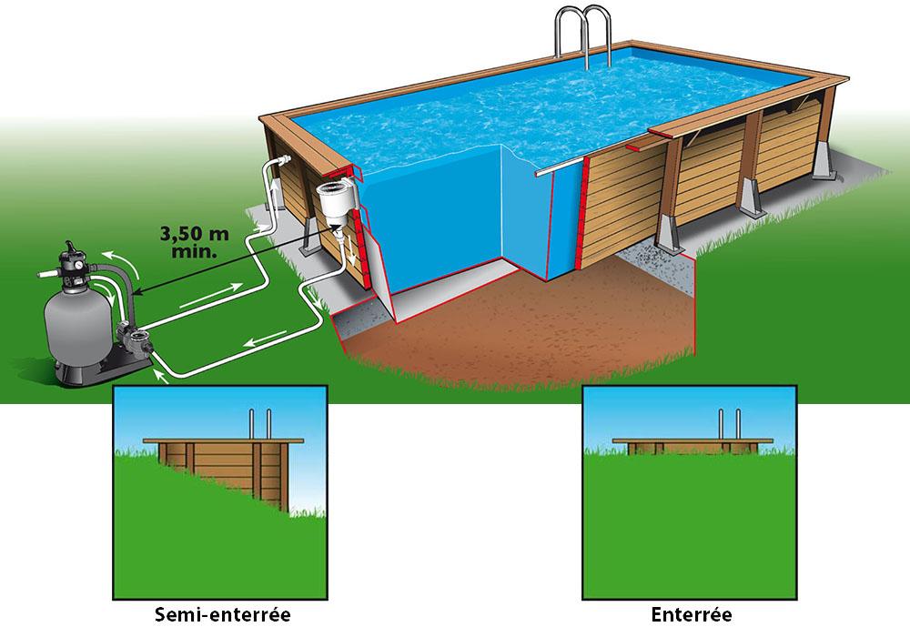 Piscine bois azura 5 05 x 3 50 x h1 20m for Installation piscine bois