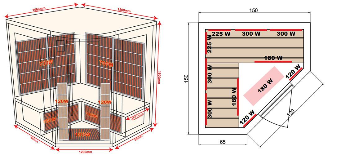 Dimensions sauna Apollon 3/4 places