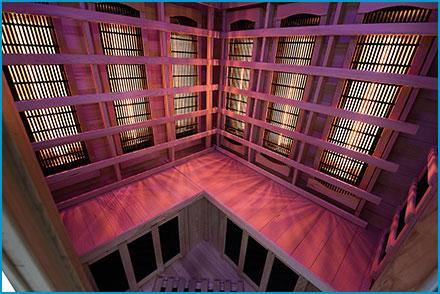 Full Spectrum pour sauna infrarouge