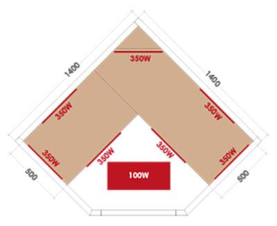 Dimensions sauna Multiwave 3 places d'angle