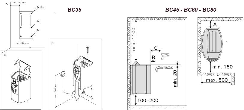 Dimensions poêle électrique Harvia Vega