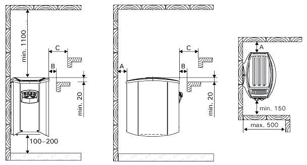 Dimensions poêle électrique Harvia Vega Lux