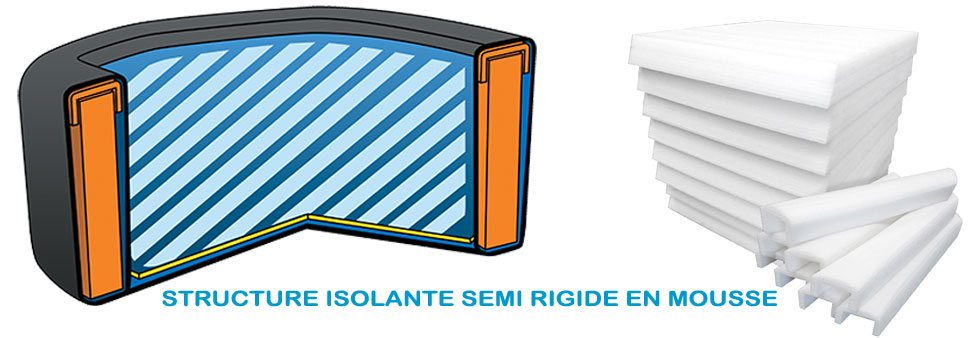 Structure semi rigide Spa NetSpa Vita
