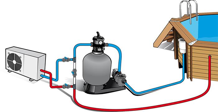 Pompe chaleur heatermax for Kit piscine bois avec pompe a chaleur