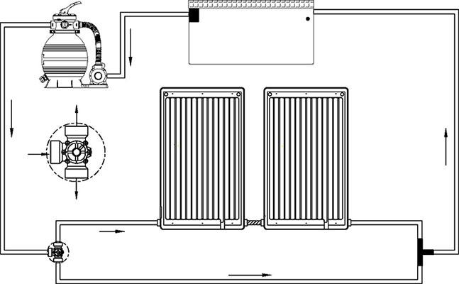 Panneau solaire modulosol for Chauffage piscine 25m3