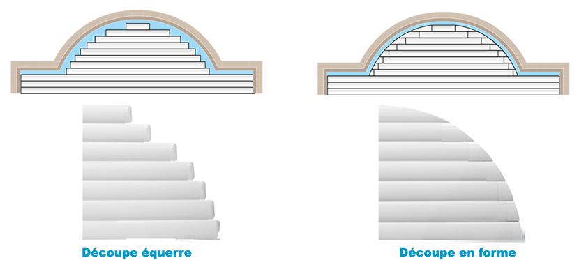 Découpes escalier couverture automatique piscine