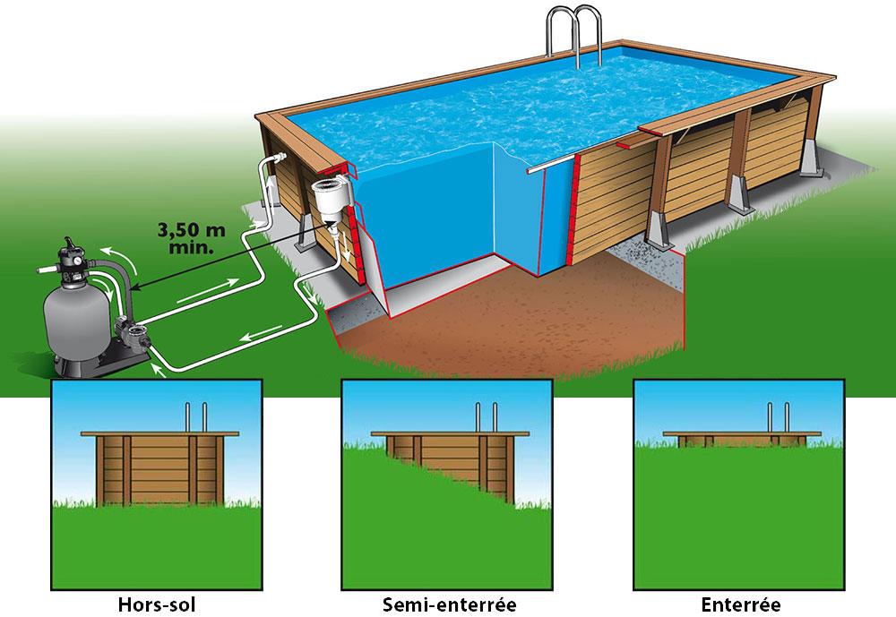 piscine bois linea 6 50 x 3 50 x h1 40m. Black Bedroom Furniture Sets. Home Design Ideas