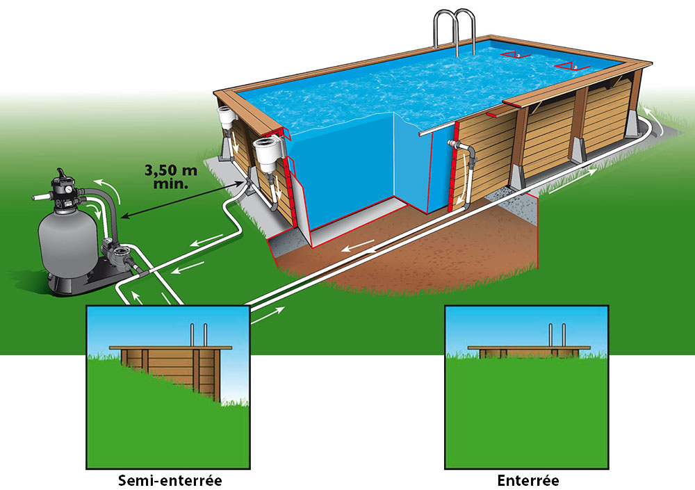 piscine bois rectangulaire sunwater 5 55 x 3 00 x h1 40m On installation piscine bois semi enterree
