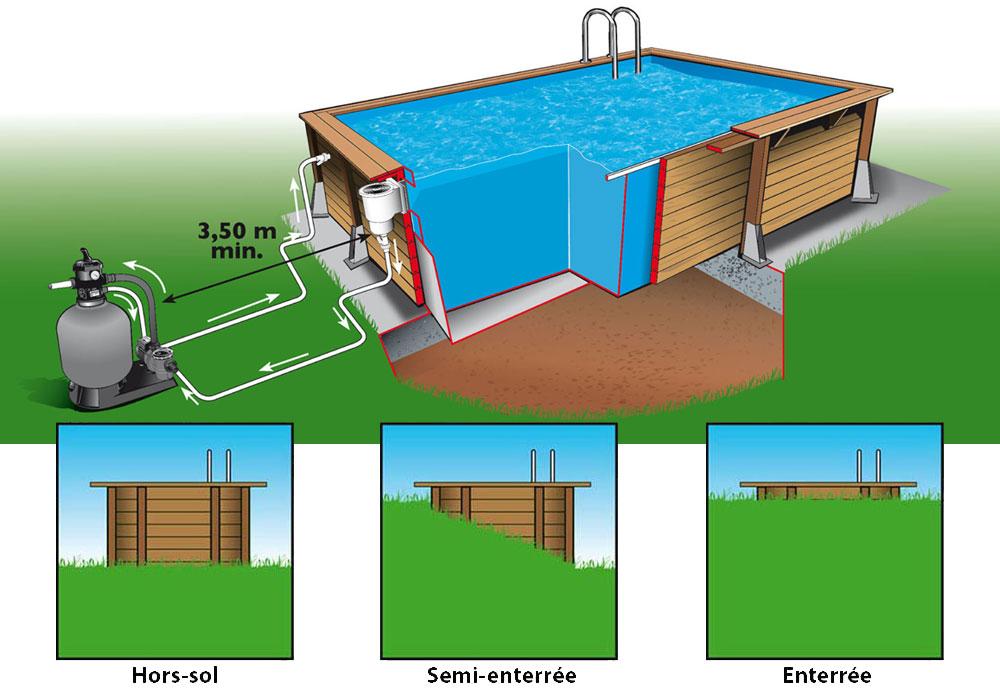 Installation piscine Ubbink rectangulaire